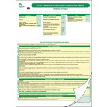 P2 - Déclaration de modification d'une entreprise agricole